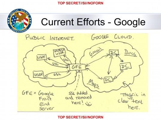 google-cloud-exploitation1383148810
